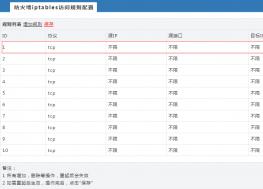织梦网站会员邮箱验证在阿里云ECS服务器上无法发送邮件